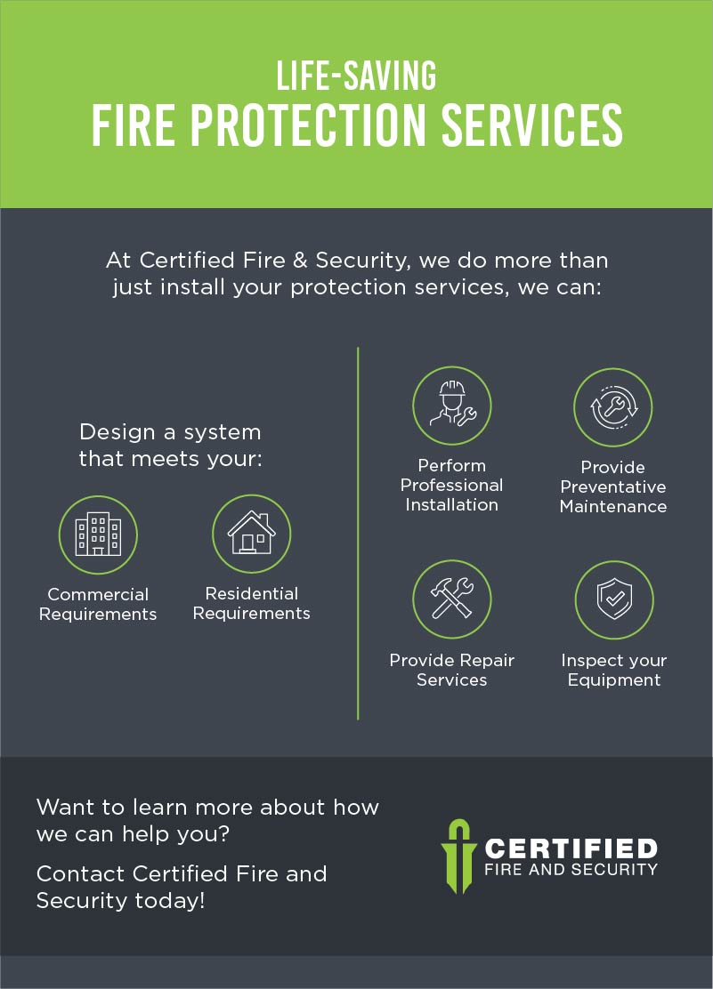 life-saving fire protection services in utah and nevada