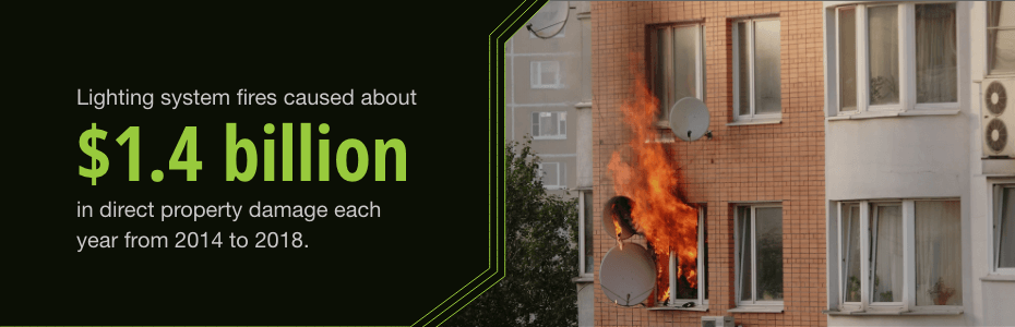 lighting system fires caused about $1.4 billion in direct property damage each year from 2014 to 2018